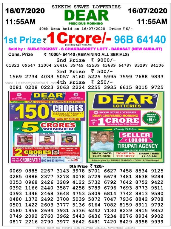 Lottery Sambad Today Result 11:55 AM, 4 PM & 8 PM … Lottery Sambad 1.4.2021 Result Today 11:55am 4pm 8pm …